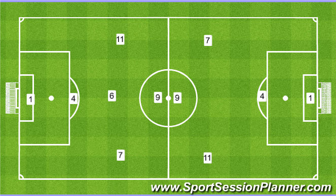 Football/Soccer Session Plan Drill (Colour): Biggest Even Sided Game as Possible