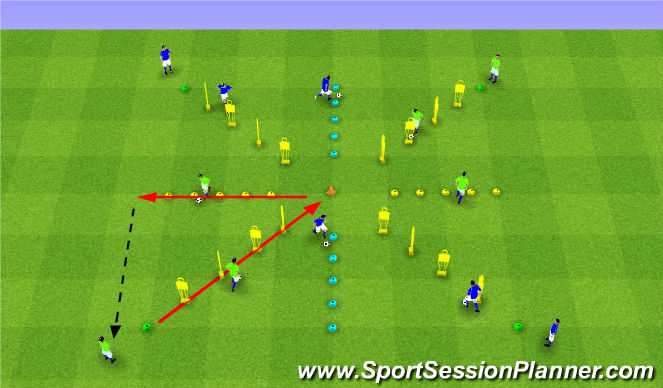 Football/Soccer Session Plan Drill (Colour): Coerver Sq w/ Manni