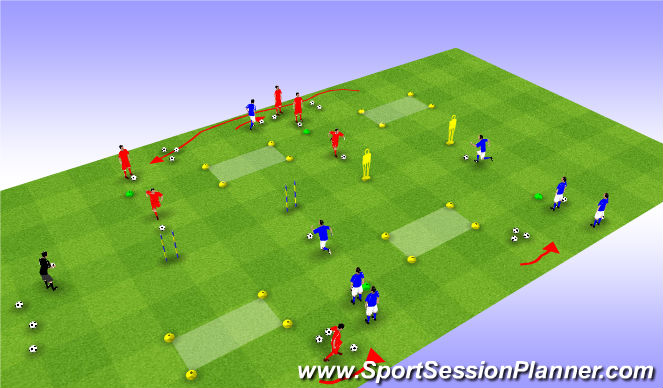 Football/Soccer Session Plan Drill (Colour): Move- Drive
