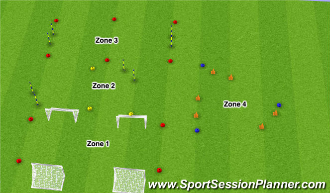Football/Soccer Session Plan Drill (Colour): Activation Activity 2v2 Circuit
