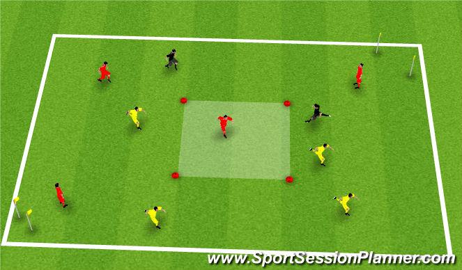 Football/Soccer Session Plan Drill (Colour): 4v4 plus 2