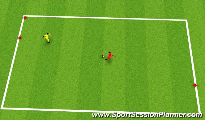 Football/Soccer Session Plan Drill (Colour): 1 v1- Defending