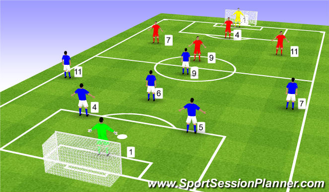 Football/Soccer Session Plan Drill (Colour): Biggest Game Possible
