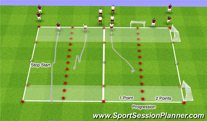Football/Soccer Session Plan Drill (Colour): Semi to Fully Opposed