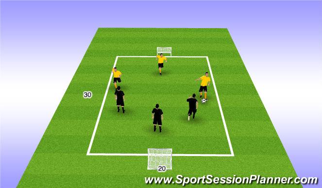Football/Soccer Session Plan Drill (Colour): TG/SSG 3v3
