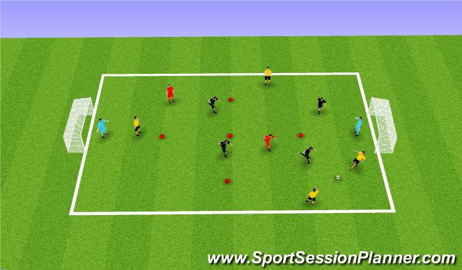 Football/Soccer Session Plan Drill (Colour): TG/SSG 4v4+2