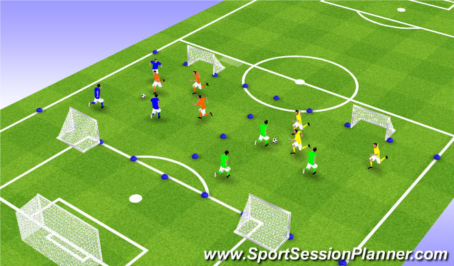 Football/Soccer Session Plan Drill (Colour): First Play Phase
