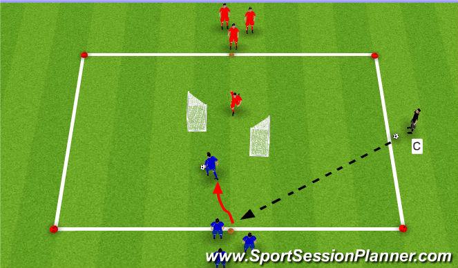 Football/Soccer Session Plan Drill (Colour): 1v1 Opposite Goals