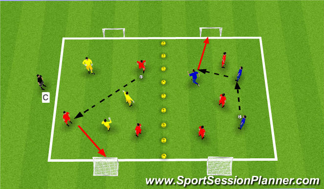 Football/Soccer Session Plan Drill (Colour): 3v3 (round robin play)