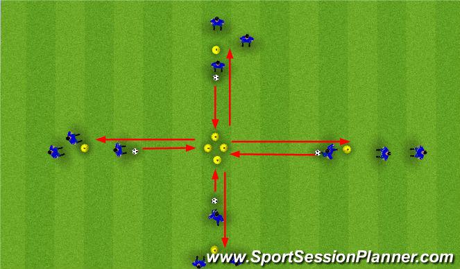 Football/Soccer Session Plan Drill (Colour): Dutch Diamond Dribbling/Passing