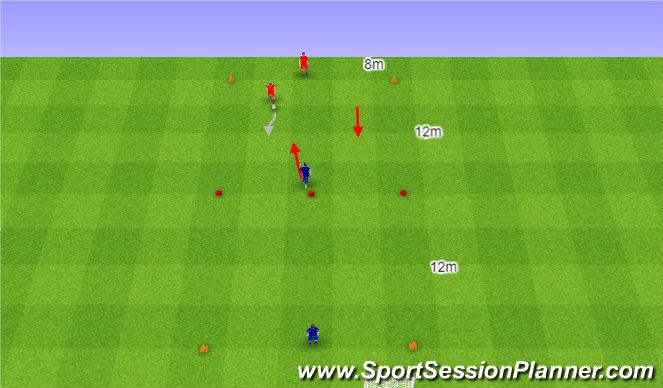 Football/Soccer Session Plan Drill (Colour): 1v1 dwa razy.