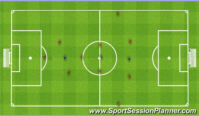 Football/Soccer Session Plan Drill (Colour): Wyprowadzenie piłki wszystkie fazy