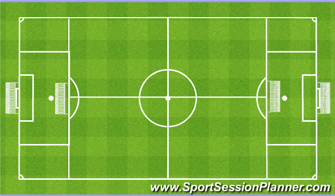 Football/Soccer Session Plan Drill (Colour): Quick aggresive change of attitude from defence to attack. Szybkie i agresywne przejście z obr do at
