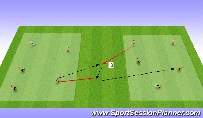 Football/Soccer Session Plan Drill (Colour): 10 movement