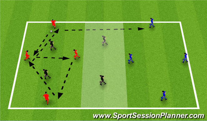 Football/Soccer Session Plan Drill (Colour): Breaking Lines possession
