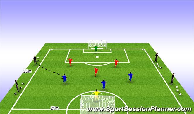Football/Soccer Session Plan Drill (Colour): SSG 4V4 +4