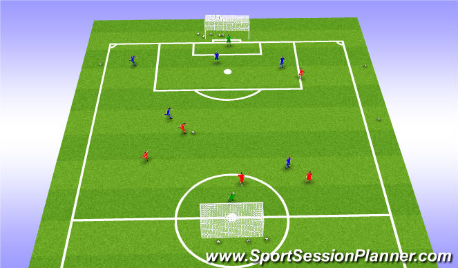 Football/Soccer Session Plan Drill (Colour): Free play (6v6
