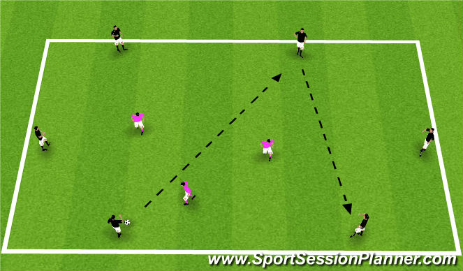 Football/Soccer Session Plan Drill (Colour): Warm Up - Rondo