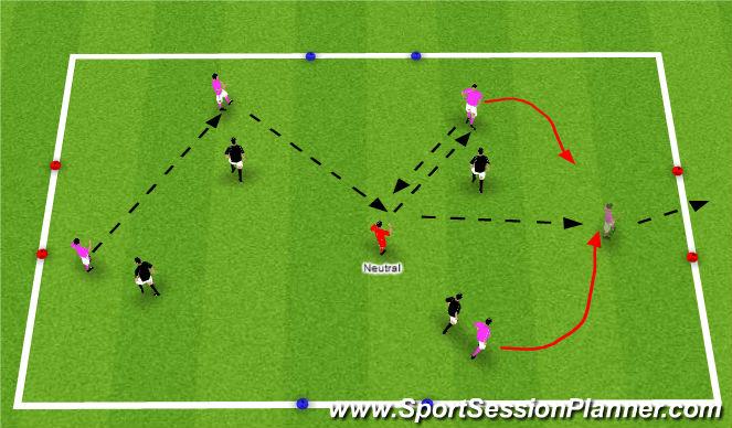 Football/Soccer Session Plan Drill (Colour): SSG 4 v 4+1