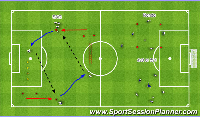 Football/Soccer Session Plan Drill (Colour): Warm-up/Rondo