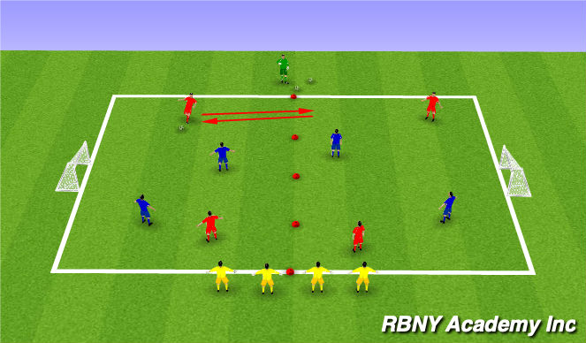 Football/Soccer Session Plan Drill (Colour): Conditioned Game: Posses in both halfs