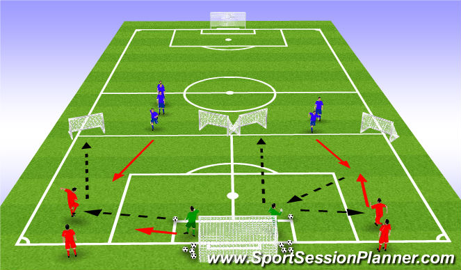 Football/Soccer Session Plan Drill (Colour): 4v2 playing out of the back