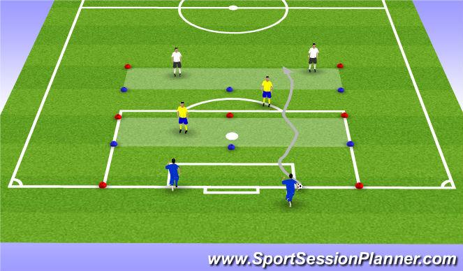 Football/Soccer Session Plan Drill (Colour): 1v1 Dribbling to go forward