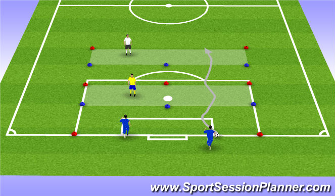 Football/Soccer Session Plan Drill (Colour): WE Secure zone SSG Bi directional 2v1 Dribble to go forward