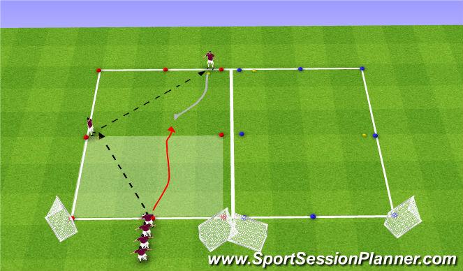 Football/Soccer Session Plan Drill (Colour): LP3-Fully Opposed 2v1