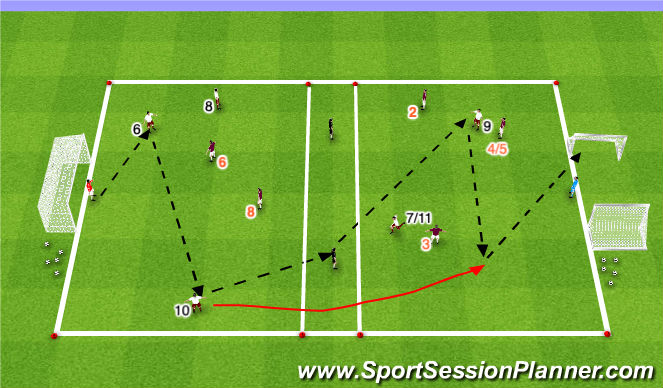 Football/Soccer Session Plan Drill (Colour): LP4-Fully Opposed Game