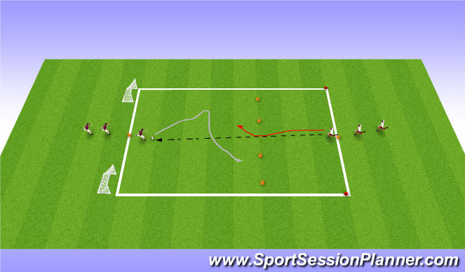 Football/Soccer Session Plan Drill (Colour): Part 1-Progression