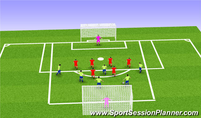 Football/Soccer Session Plan Drill (Colour): SSG- high press