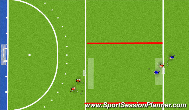 Hockey Session Plan Drill (Colour): Excellent transition set up. Attack transitioning to defence 1vs1. Impulse training