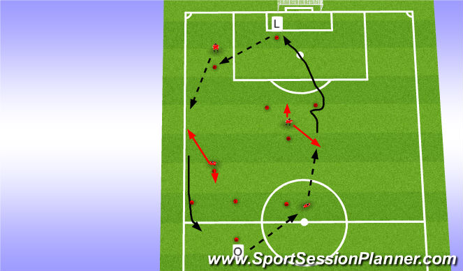 Football/Soccer Session Plan Drill (Colour): WInger Drill