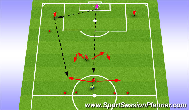 Football/Soccer Session Plan Drill (Colour): Forward Drill