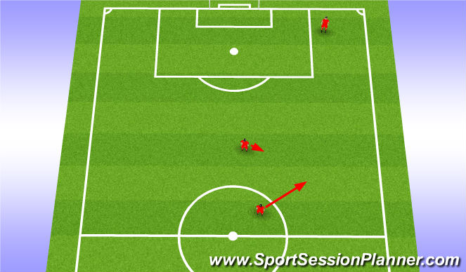 Football/Soccer Session Plan Drill (Colour): Forward +CAM Movement