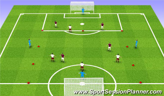Football/Soccer Session Plan Drill (Colour): Main Theme 5