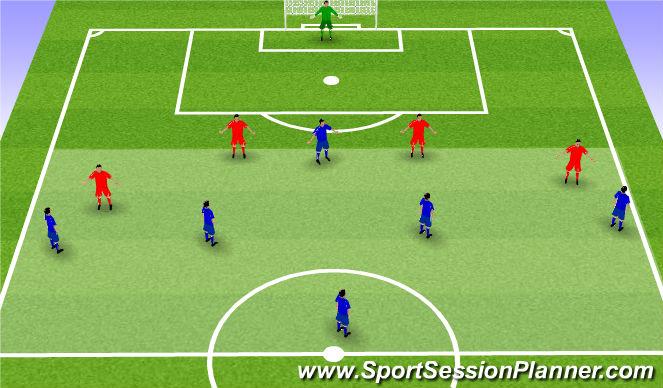 Football/Soccer Session Plan Drill (Colour): 6v4+1