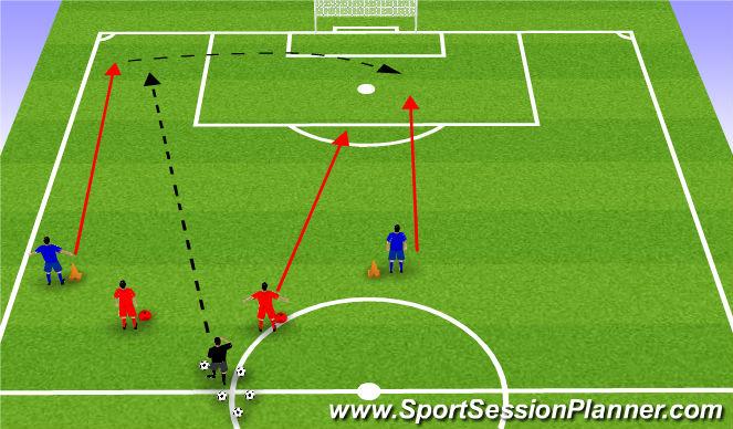 Football/Soccer Session Plan Drill (Colour): Sprint/Cross/Finish