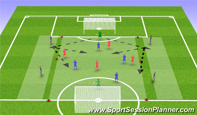 Football/Soccer Session Plan Drill (Colour): Build Up Group Play: 5v5+4 Bumpers