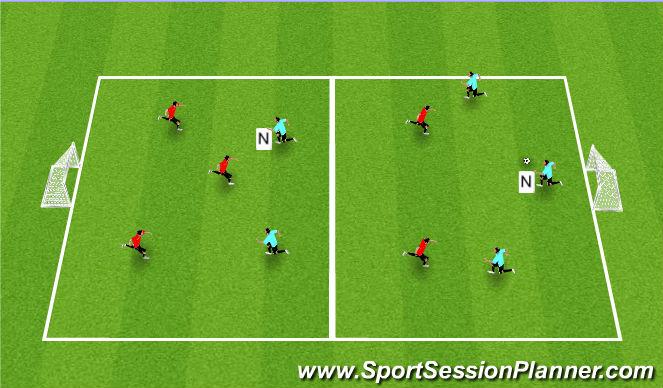 Football/Soccer Session Plan Drill (Colour): Player Rotation 5v5 SSG