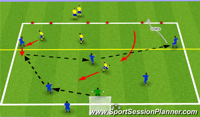 Football/Soccer Session Plan Drill (Colour): SSG: 5 v 3