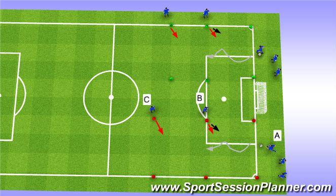 Football/Soccer Session Plan Drill (Colour): 1 v 1s Gauntlet