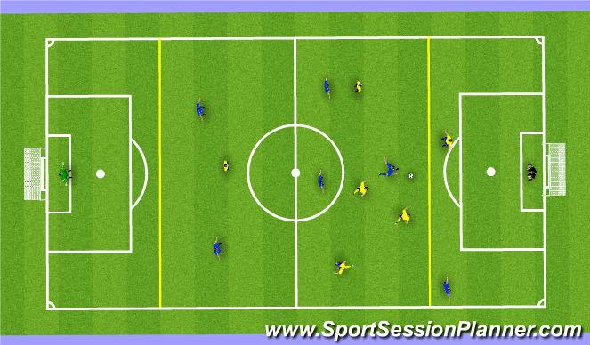 Football/Soccer Session Plan Drill (Colour): Game 6 v 6