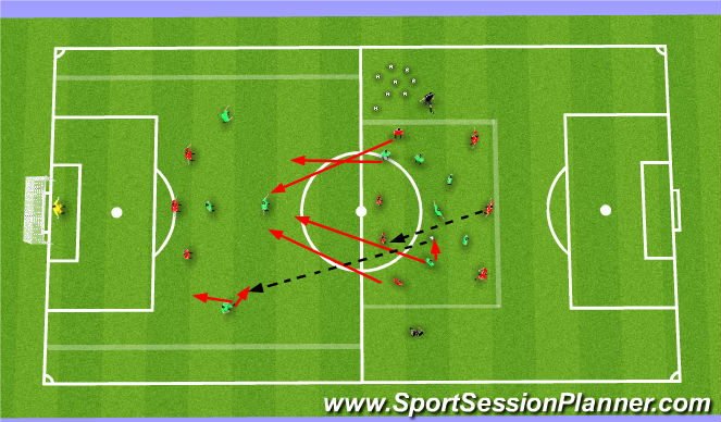 Football/Soccer Session Plan Drill (Colour): Possession / Counter Attacking game against a Back 3 with 2 x Recovering Central Midfielders