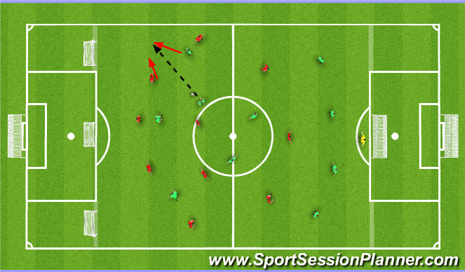 Football/Soccer Session Plan Drill (Colour): Attacking session against a 3-4-3 : 11 v 10