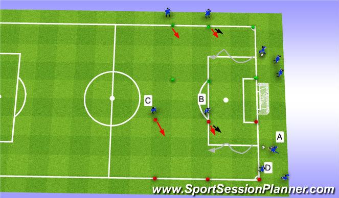 Football/Soccer Session Plan Drill (Colour): 2 v 1 Gauntlet