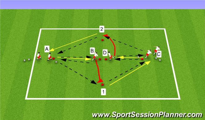 Football/Soccer Session Plan Drill (Colour): Warmup-Diamond Passing