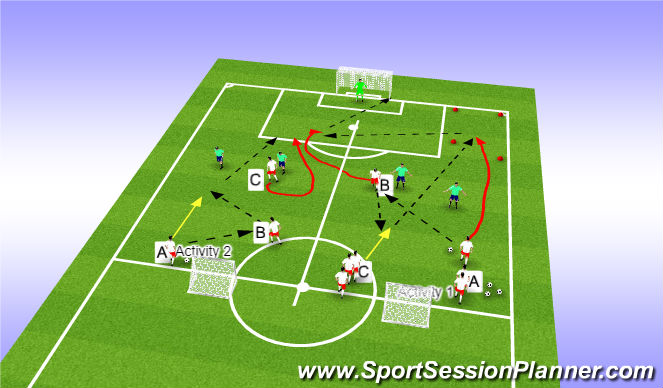 Football/Soccer Session Plan Drill (Colour): Penetrating Wide and through middle