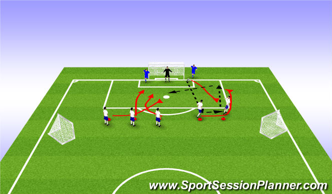 Football/Soccer Session Plan Drill (Colour): 2v1 + cross + finish